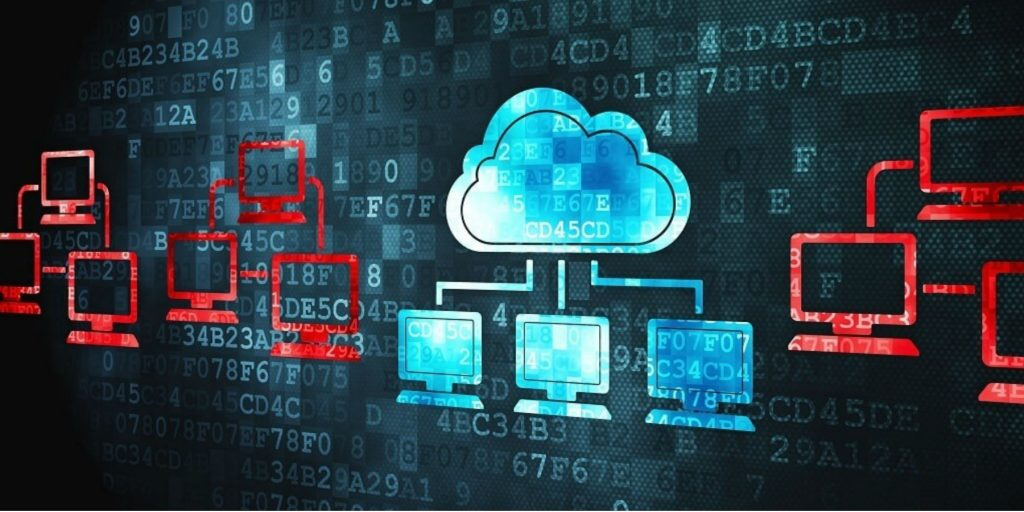 What does Cloud Monitoring mean?